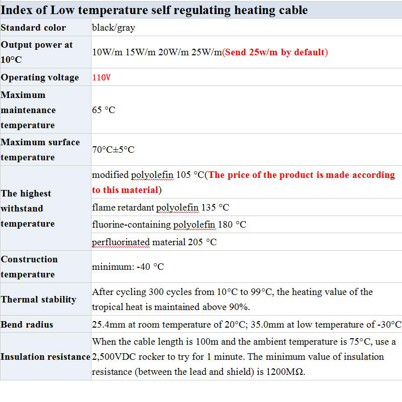 110v America and Canada use heating cable
